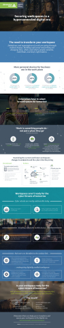 Infographic - Security Workspaces for Tomorrow
