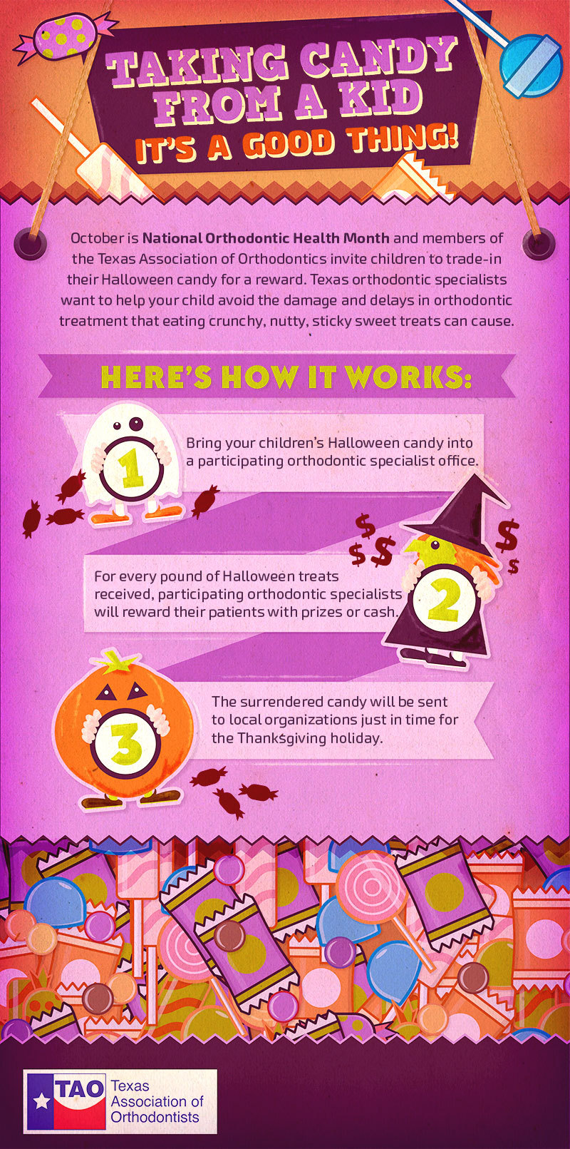 The Texas Association of Orthodontists Halloween Candy Buyback Guide (Graphic: Business Wire)