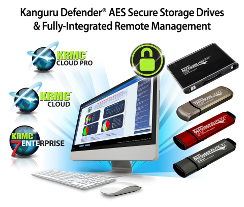 Kanguru offers clients a seamless integration of AES hardware encrypted devices with remote management for a highly-secure, easy-to-use IT security solution. (Photo: Business Wire)
