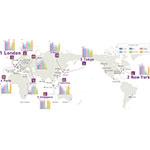 42都市ランキング(画像:ビジネスワイヤ)