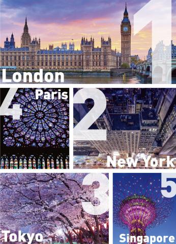 トップ5都市イメージ(画像:ビジネスワイヤ)