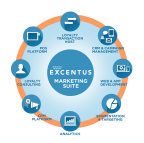 Excentus Marketing Suite (Graphic: Business Wire)
