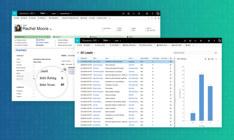 Infer's new connector for Microsoft Dynamics 365 for Sales helps businesses fuel more intelligent, successful customer growth strategies through powerful predictive scoring and sales intelligence. (Graphic: Business Wire)