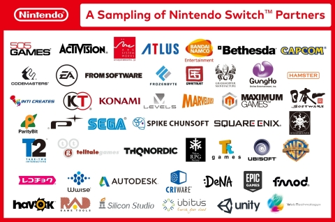 Some of the publishers, developers and middleware partners announcing support for Nintendo Switch are shown in this visual. (Photo: Business Wire)