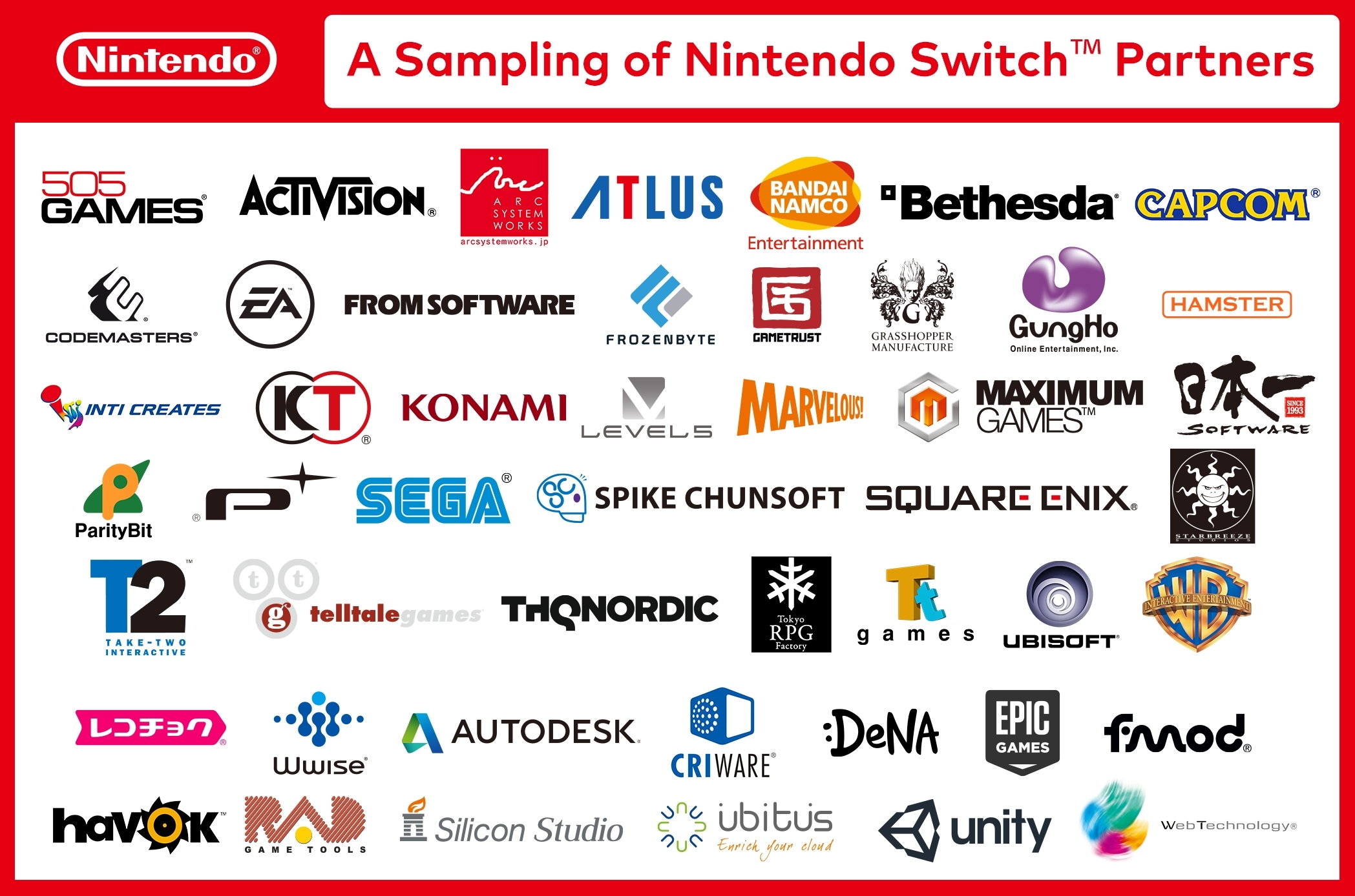 Image result for switch 3rd party support