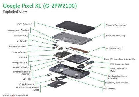 Google Pixel XL — Exploded View (Graphic: IHS Markit)