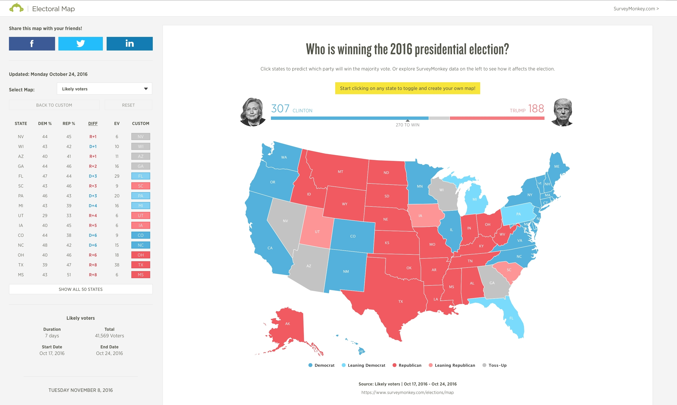 Surveymonkey Launches Real Time Polling Map To Showcase Latest Electoral College Forecast Business Wire