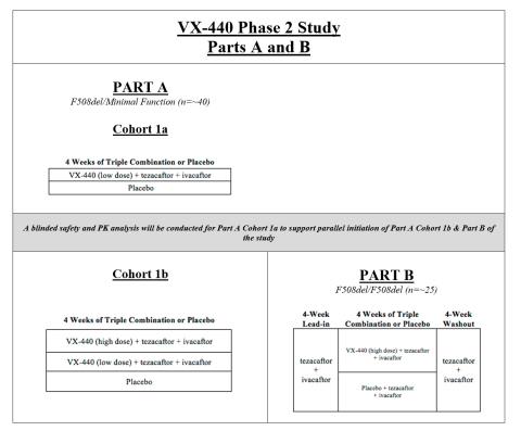 Table 1 (Graphic: Vertex)