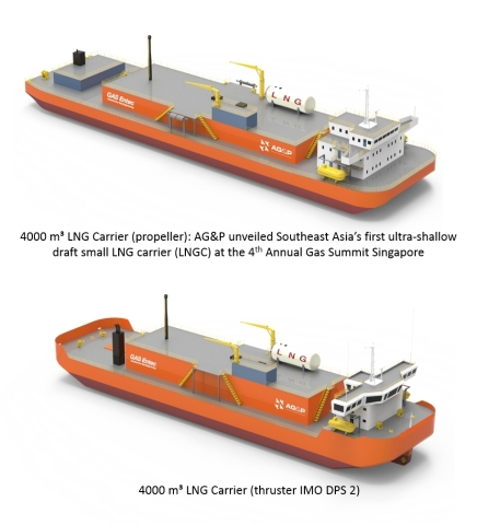 4000 m³ LNG Carrier (Photo: Business Wire)