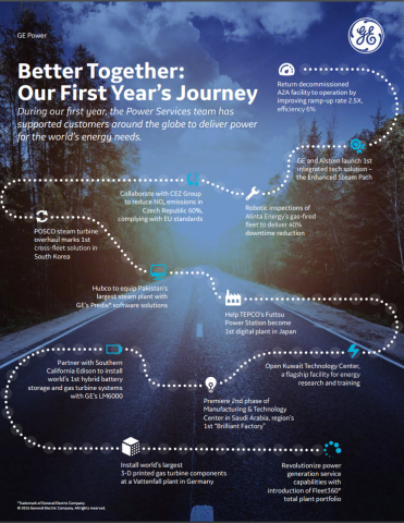 Better Together: Our First Year's Journey (Photo: Business Wire)