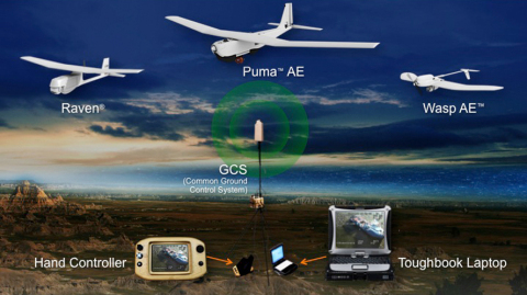 AeroVironment's Family of Unmanned Aircraft Systems includes Raven B, Puma AE and Wasp AE (Graphic:  ...