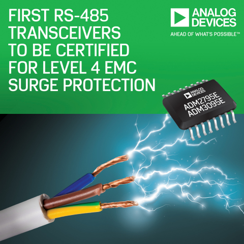 Analog Devices' RS-485 Transceivers First to Meet Stringent IEC Surge Standards (Photo: Business Wir ...