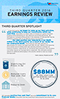 CRC 3Q16 Earnings Infographic (Graphic: Business Wire)