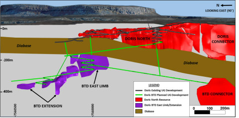 Figure 1: Doris North BTD Zone location of the planned access ramp and additional exploration areas accessible for underground diamond drilling. (Graphic: Business Wire)