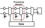 Toshiba compie un passo avanti nell'apprendimento approfondito con il processore neuromorfico a bassissima potenza