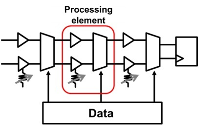 Time Domain Neural Network (Graphic: Business Wire)