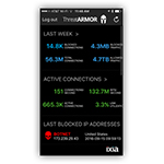 Ixia's ThreatARMOR™ Central Management view. (Photo: Business Wire)