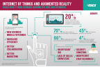 ISACA's IT Risk/Reward Barometer, which surveys both business technology professionals and consumers on the risks and rewards of emerging technologies, shows consumers are more optimistic about augmented reality, while IT professionals are more concerned about the risks. (Graphic: Business Wire)