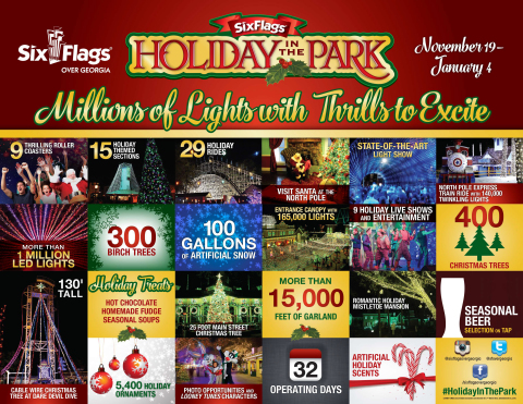 By the Numbers – The Biggest and Brightest Holiday in the Park Ever at Six Flags Over Georgia (Photo:  Six Flags Over Georgia)