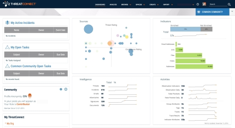 Screenshot of ThreatConnect's Free Account for Former Soltra Edge Users (Photo: Business Wire)