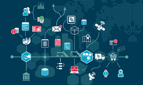 IoT refers to the rapidly expanding network of objects that have an IP address – from home appliances to environmental monitors to manufacturing equipment – and the communication between these objects and other internet-enabled devices and systems. (Graphic: Business Wire)