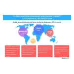 Technavio publishes a new market research report on the global natural colorant and flavor market from 2016-2020. (Photo: Business Wire)