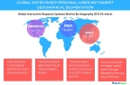 Technavio publishes a new market research report on the global water-based personal lubricant market from 2016-2020. (Graphic: Business Wire)
