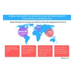 Technavio publishes a new market research report on the global CAD market in the aerospace and defense industry market from 2016-2020. (Graphic: Business Wire)