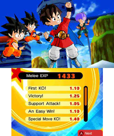 Dragon Ball Fusions is the latest exclusive Dragon Ball experience for the Nintendo 3DS family of systems. (Graphic: Business Wire)