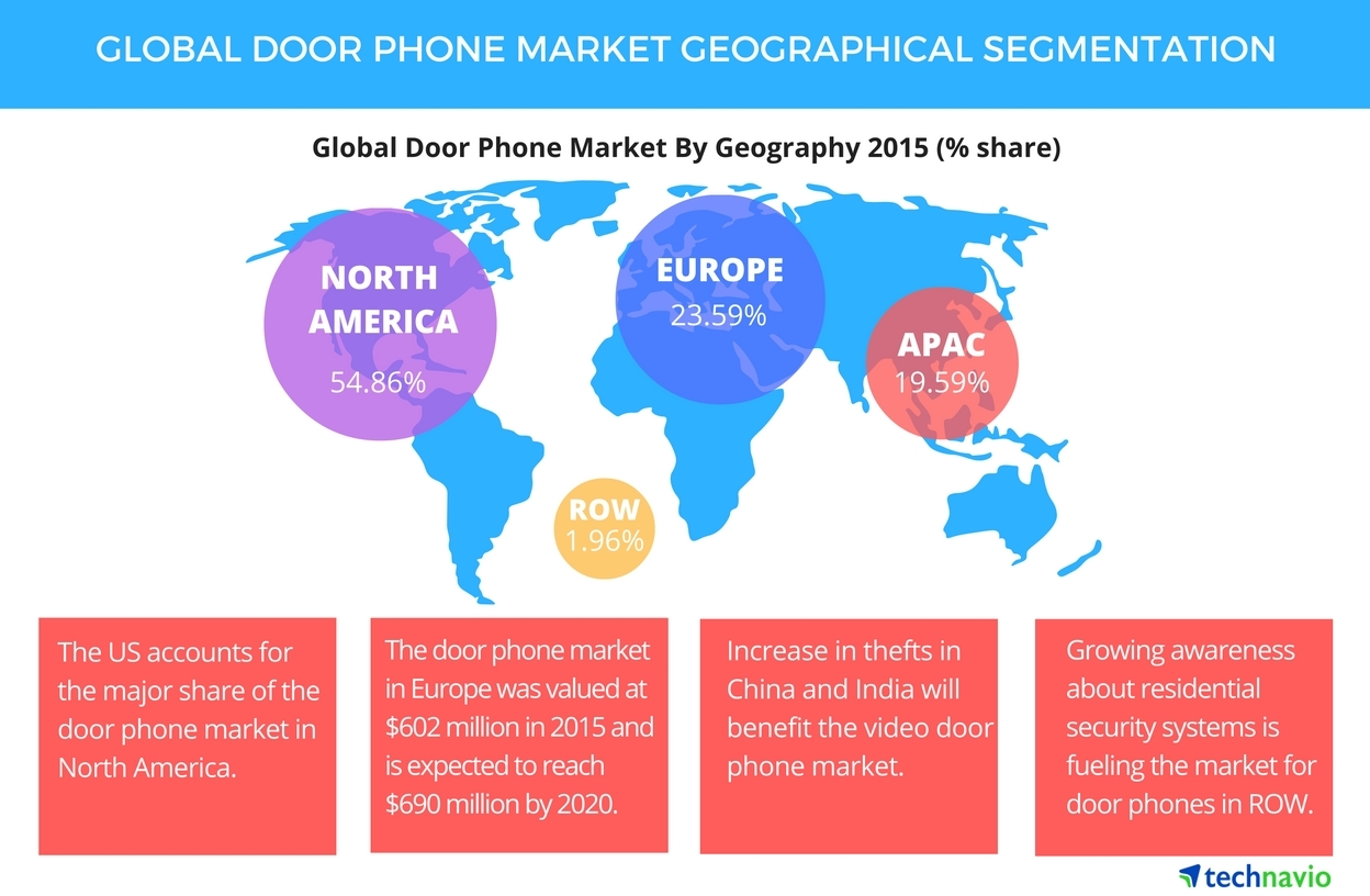 Full Size ...  sc 1 st  Business Wire & Global Door Phone Market to Witness Growth Through 2020 Due to ... pezcame.com