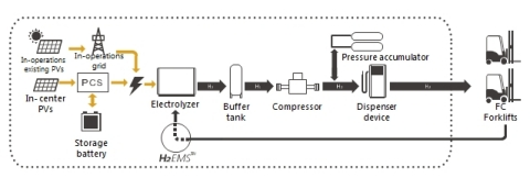 System Image (Graphic: Business Wire)