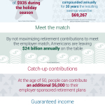 """Now is a great time to """"wrap up"""" your financial plans and give the gift of financial confidence this holiday season. (Graphic: Business Wire)"""