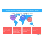 Technavio publishes a new market research report on the global VR glove market from 2016-2020. (Graphic: Business Wire)