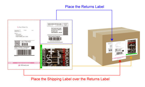 """Toshiba Tec Corporation introduces its """"Form & Label Solution"""" to save on shipping costs while optimizing logistics operations. This solution enables easy, yet precise shipping via its multifunction peripheral (MFP). Toshiba's Form & Label Solution combines many types of documents within one combination label. (Graphic: Business Wire)"""