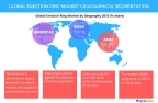 Technavio publishes a new market research report on the global erection ring market from 2016-2020. (Graphic: Business Wire)