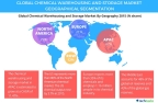 Technavio publishes a new market research report on the global chemical warehousing and storage market from 2016-2020. (Graphic: Business Wire)