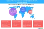 Technavio publishes a new market research report on the global travel vaccines market from 2016-2020. (Photo: Business Wire)