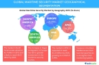 Technavio publishes a new market research report on the global maritime security market from 2016-2020. (Graphic: Business Wire)