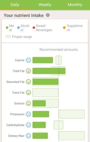 [Asken Diet screen shots] Nutritional breakdown (Graphic: Business Wire)