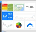 LogicMonitor Enterprise Dashboard (Graphic: Business Wire)