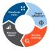 Business Wire y Agility PR Solutions Partner mejorarán la difusión a los medios de comunicación y las opciones de análisis
