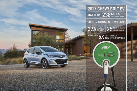 AeroVironment's 32-Amp EVSE-RS charger is the official charging station accessory for the Chevrolet  ...