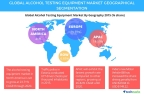 Technavio publishes a new market research report on the global alcohol testing equipment market from 2016-2020. (Photo: Business Wire)