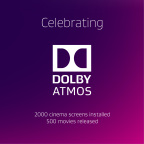 Dolby celebrates major milestones, including the installation of 2,000 Dolby Atmos enabled cinema screens and the release of 500 movie titles mixed in Dolby Atmos. (Graphic: Business Wire)