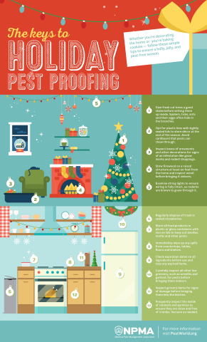 The National Pest Management Association offers tips for holiday pest proofing. (Graphic: Business Wire)