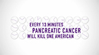 The Pancreatic Cancer Action Network (PanCAN) is the global leader accelerating the pace of research progress for one of the world's deadliest cancers. With an urgent mission to improve outcomes for pancreatic cancer patients and double survival by 2020, the organization, founded in 1999, executes a bold and comprehensive strategy to Wage Hope through research, patient services, advocacy and community engagement. The organization's visionary goals, world-class programs and services, extensive grassroots network, patient-focused outcomes and advisory board of scientific and medical leaders, provide the critical backdrop to help pancreatic cancer patients today and create transformational change for all patients in the future.