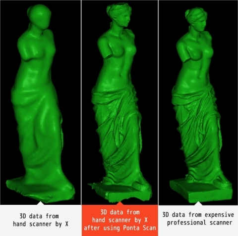 3D data from hand scanner by X after using Ponta Scan (Graphic: Business Wire)