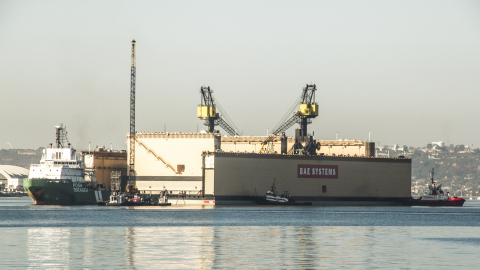 BAE Systems' new 950-foot-long, 55,000-lifting-ton floating dry dock will be operational in early 2017 at the company's San Diego shipyard. (Photo: Ken Wright)