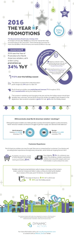 DynamicAction Retail Index: Holiday 2016 reports increased marketing cost, higher returns (Graphic: Business Wire)