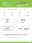 Humana Quality Metrics (Graphic: Business Wire)